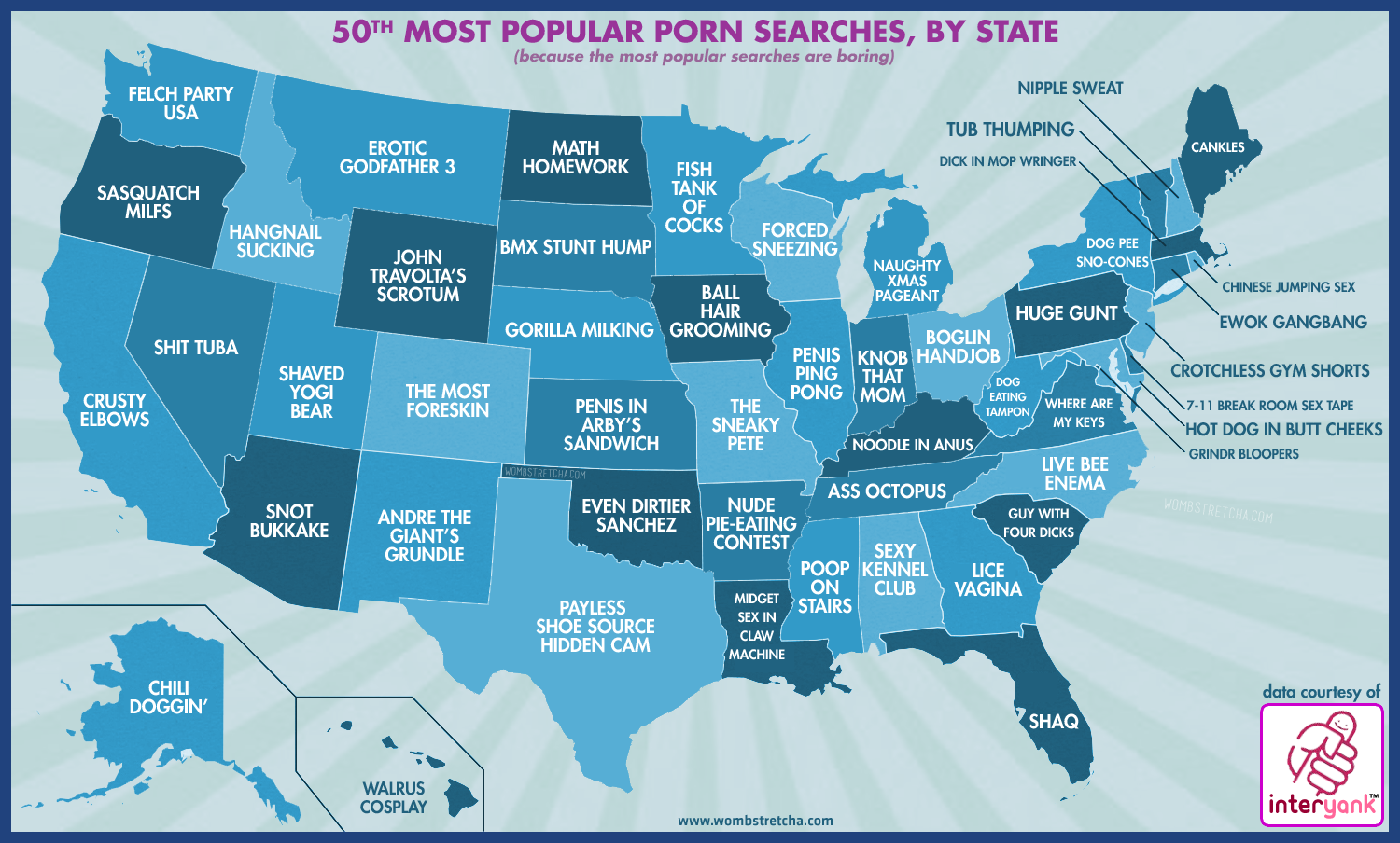 Most Popular Searches